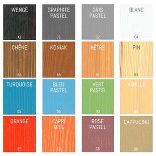 Damier de couleur pin pour les montants du lit